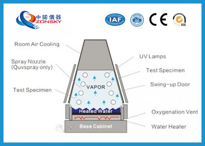 ASTM D4329 UV Testing Equipment / High Performance UV Weathering Test Chamber